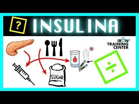 Diabetes mellitus tipo 2 Ginecología