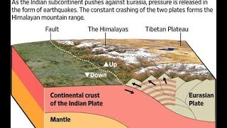 Peneliti Sudah Perkirakan Gempa Hebat Nepal