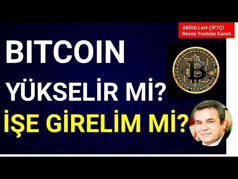 Bitcoin futures szerződések