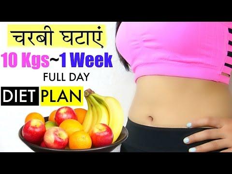 Weight Loss Diet Plan – 10 Kgs वज़न घटाएं in 1 Week | PrettyPriyaTV
