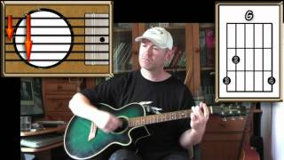 Solitary Man - Neil Diamond - Acoustic Guitar Lesson (easy -ish)