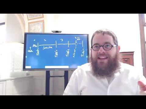 Ros Hásáná 10 – Napi Talmud 654 – Egy nap, vagy egy hónap egy teljes év?