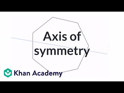 (4.G.A.3) Axis of symmetry - By Khan Academy