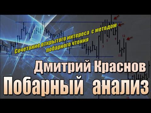 Опцион на обмен активами это