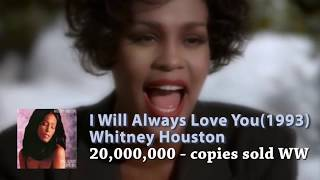 The Biggest Selling Singles Every Year (1985 - 2017)