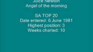 Juice Newton - Angel of the morning.wmv