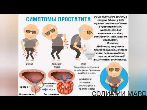 Népi gyógyászat kezelése Prostatitis
