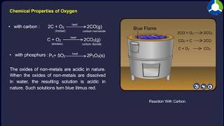CH04-CHEMISTRYOF HYDROGEN & OXYGEN-PART04-OXYGEN INTRODUCTION