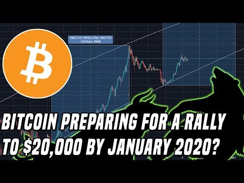 Bitcoin Preparing For The Next Rally | The Long-Term Chart Is Repeating History