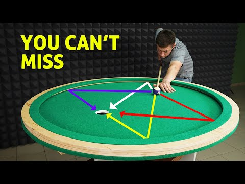 The Perfect Pool Table is Elliptical
