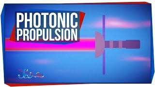 Photonic Propulsion: Mars in 3 Days?