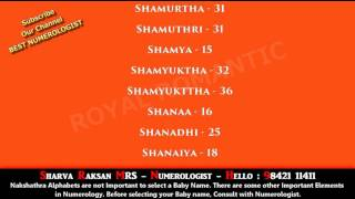 hindu baby girl names starting with sha in sanskrit - Thủ