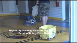 Garage Floor Maintenance is Easy