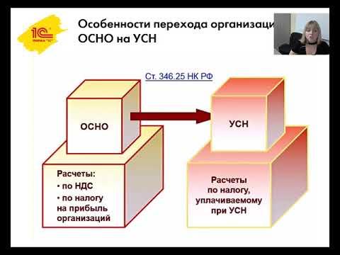 Переход с ОСН на УСН. Практический пример на программе Бухгалтерия ред.3.0 (Селищева А. В)
