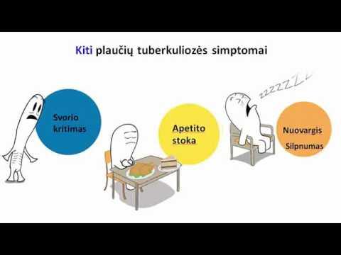 Kaip susirgti 3 negalios grupės hipertenzija