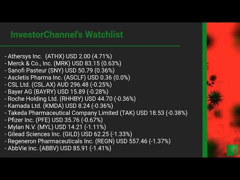 InvestorChannel's Covid-19 Watchlist Update for Thursday, September 24, 2020, 16:30 EST