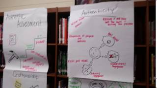 TeachThought PD PBL Model 5 Levers Of Quality Anchor Charts