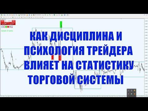 Опционы санкт петербург