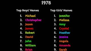 The top baby names in Virginia from 1960 to 2013