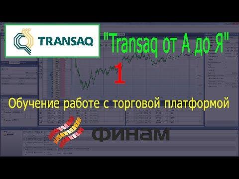 Технический анализ торговли бинарными опционами