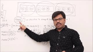 Download Youtube: C Multi dimensional arrays