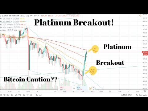 Silver and Gold Steady! Platinum breaks out of current range! Bitcoin back above $10k??