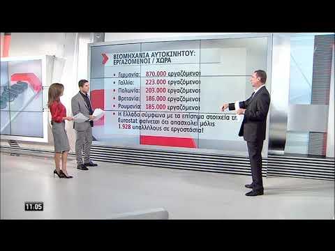 Η βιομηχανία αυτοκινήτου στην Ευρώπη | 01/11/2019 | ΕΡΤ