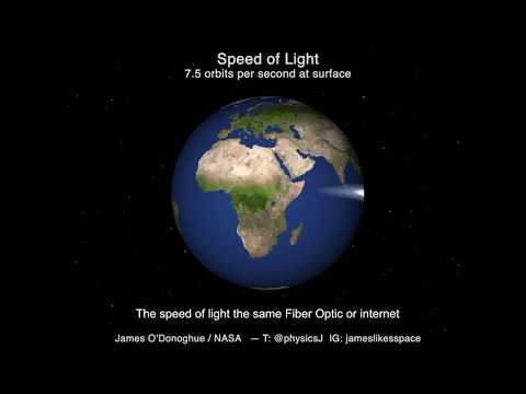 "Visualization of how ""slow"" the speed of light actually is"