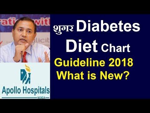 Anzeichen für eine Diabetes-Diät