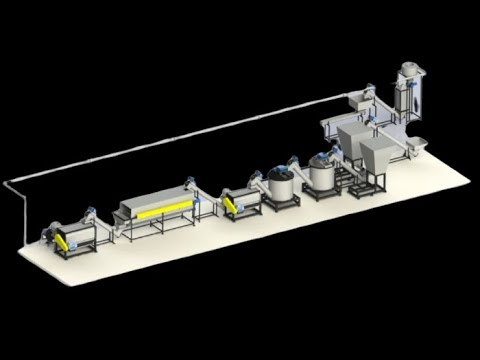 Fully Automatic Plastic Bottle Recycling Plant