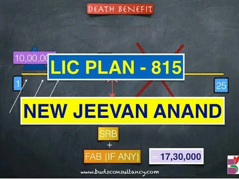 Life Insurance, Life Insurance Policies in Ludhiana, जीवन ...