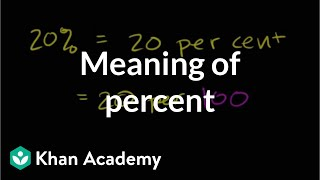 Describing the Meaning of Percent