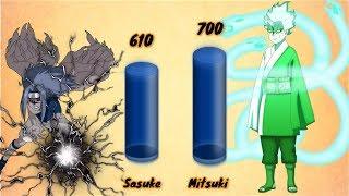 Naruto vs Boruto Genin Power Levels