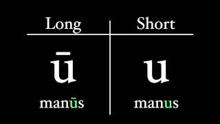 The Latin Alphabet - Vowel Pronunciation