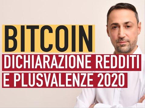 Come viene prodotto il bitcoin