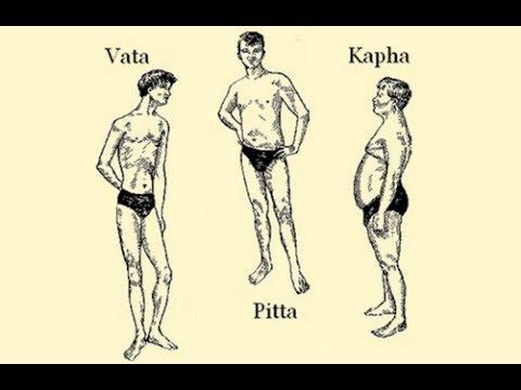 Emberi látás diagram