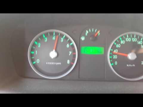 Jandeks die Widgets das Benzin