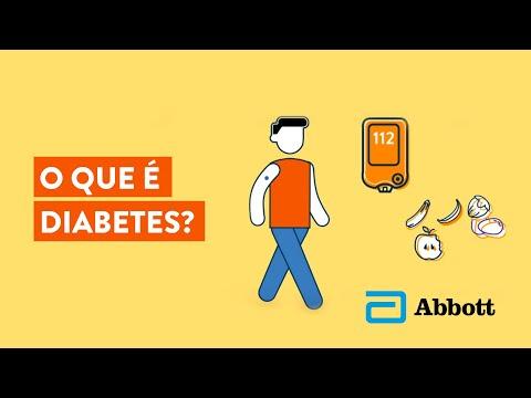 Do que os monges tratar a diabetes