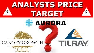 New Analysts Price Target For Aurora, Canopy Growth, And Tilray + HEXO NYSE (ACB,CGC,TLRY) 2019