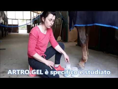 Controindicazioni con stenosi della colonna cervicale