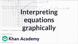 Interpreting Equations Graphically | Mathematics III | High School Math | Khan Academy