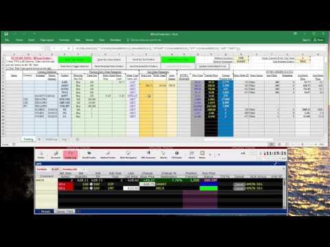 Recensioni di trading binario