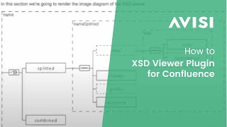 XSD Viewer Plugin for Confluence