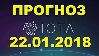 IOT/USD — IOTA прогноз цены / график цены на 22.01.2018 / 22 января 2018 года
