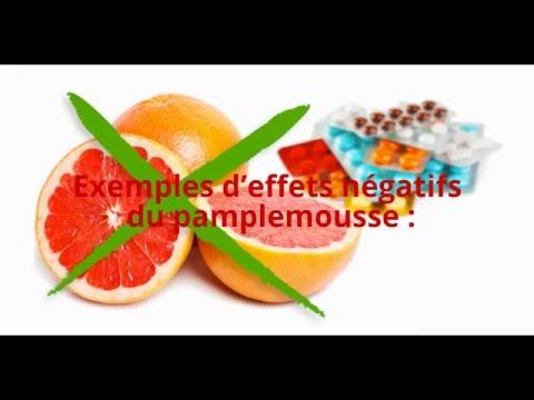 Les causes du diabète de type 2