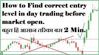 how to identify entry and exit points  | Bank nifty, Nifty, Stock levels for tomorrow