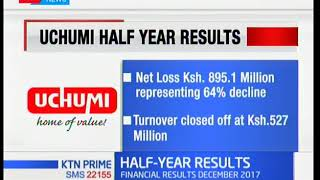 Uchumi post net loss of Ksh 895.1Million