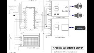 webradio player Проигрываем интернет радиостанции без компьютера