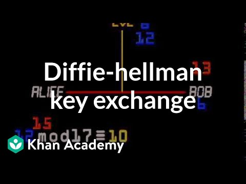 Diffie-hellman key exchange (video) | Khan Academy