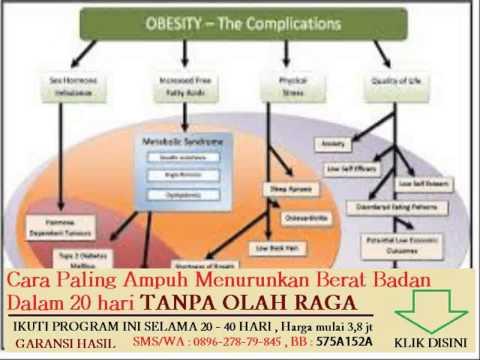 Tabel produk untuk nutrisi dan penurunan berat badan